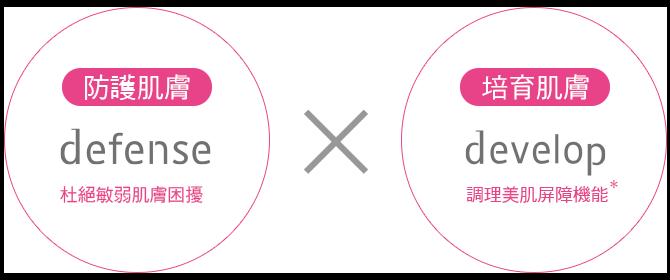 SHISEIDO 資生堂 D program Balance Care 敏感肌話題系列化妝水 平衡護理乳液 2
