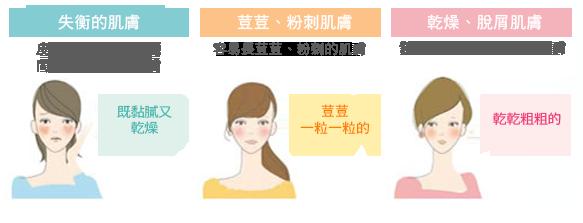 美肌屏障機能不佳造成的肌膚問題
